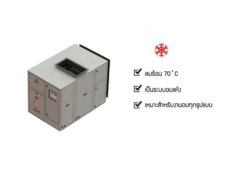 HEAT Heat Pump Dryer รุ่น Heat wind